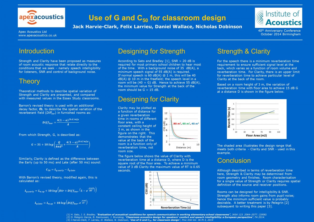 Apex Acoustics 2014 Classroom design with G & C50 poster